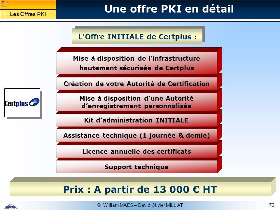 L Offre INITIALE de Certplus :