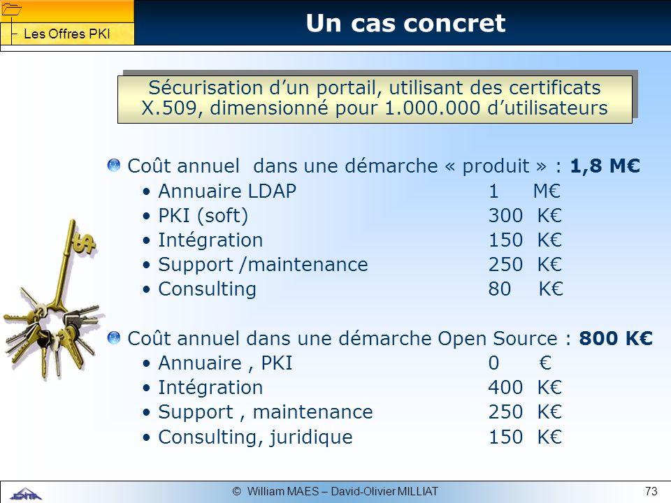 Un cas concret Les Offres PKI. Sécurisation d'un portail, utilisant des certificats X.509, dimensionné pour 1.000.000 d'utilisateurs.