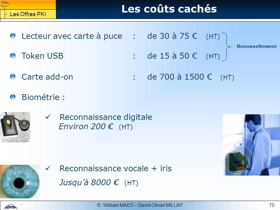 Les coûts cachés Lecteur avec carte à puce : de 30 à 75 € (HT)