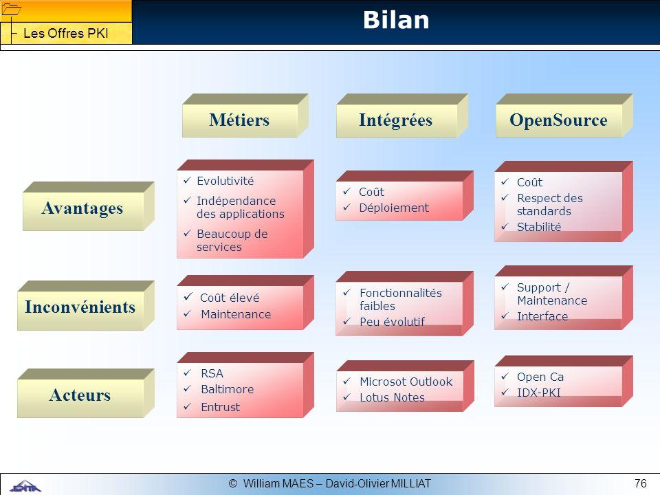 Bilan Métiers Intégrées OpenSource Avantages Inconvénients Acteurs