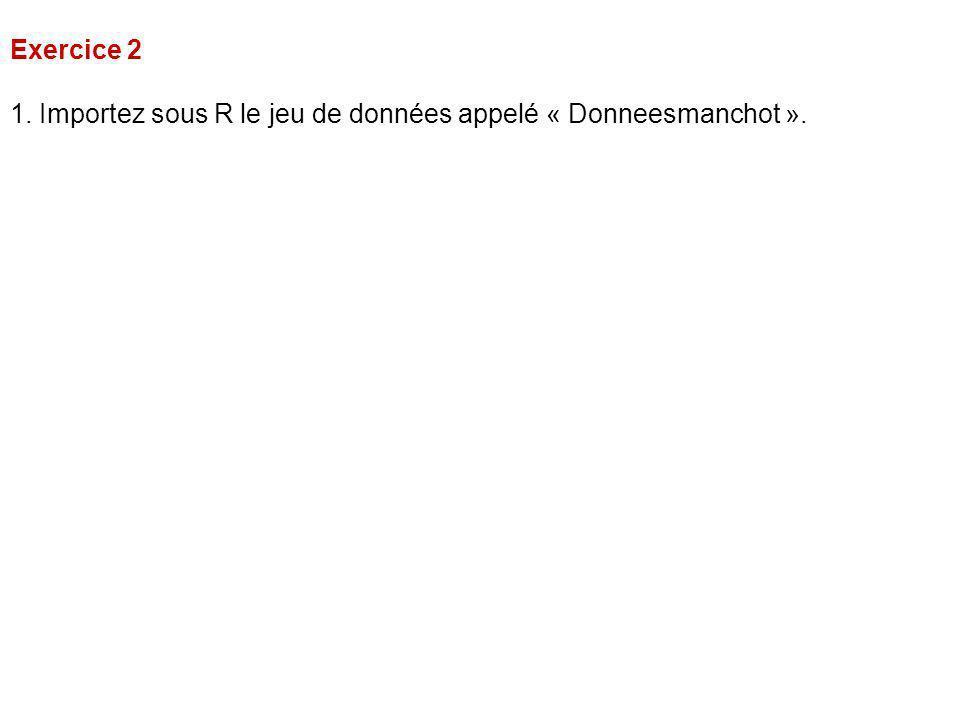 Exercice 2 Importez sous R le jeu de données appelé « Donneesmanchot ».
