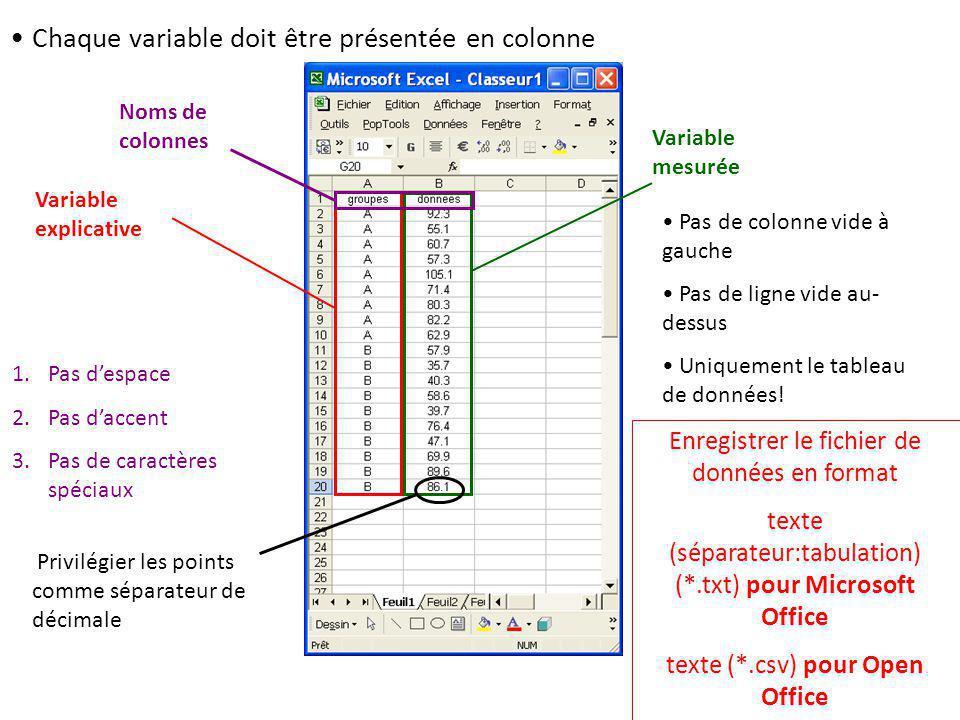 Chaque variable doit être présentée en colonne
