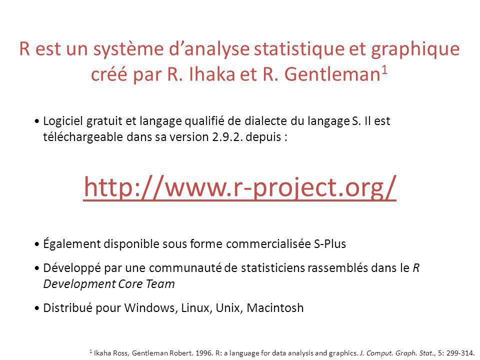 R est un système d'analyse statistique et graphique créé par R