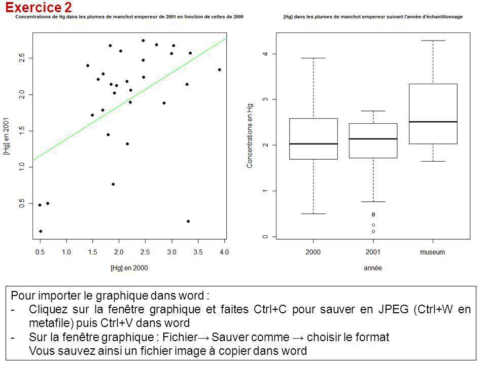 Exercice 2 Pour importer le graphique dans word :