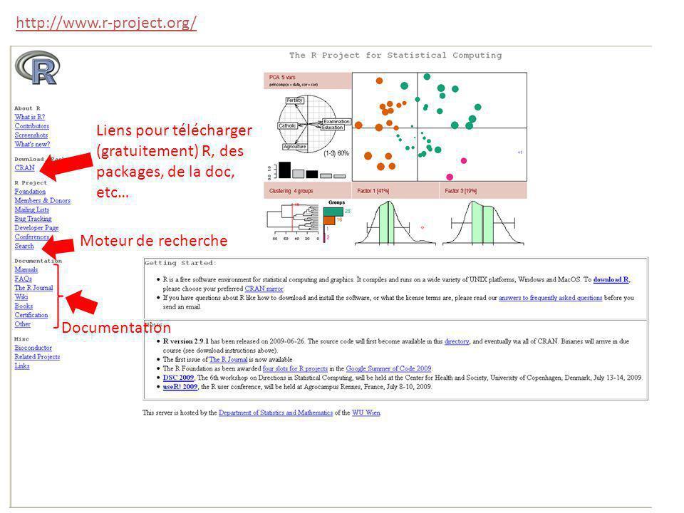 http://www.r-project.org/ Liens pour télécharger (gratuitement) R, des packages, de la doc, etc… Moteur de recherche.