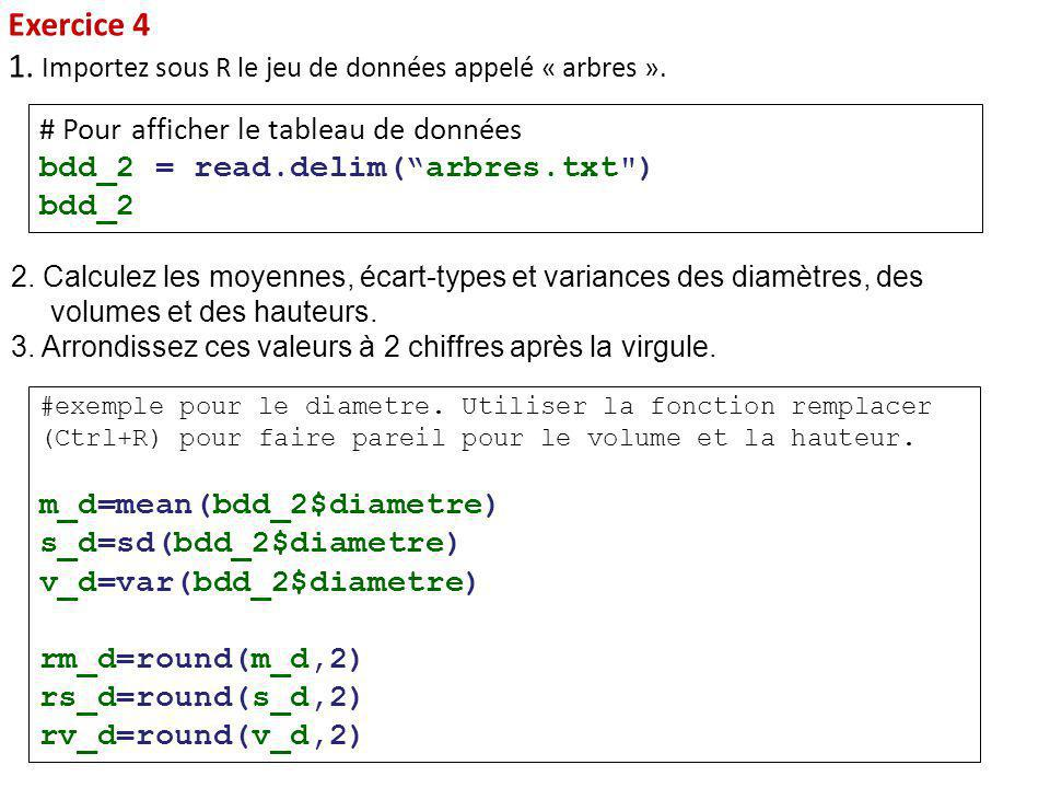 Importez sous R le jeu de données appelé « arbres ».
