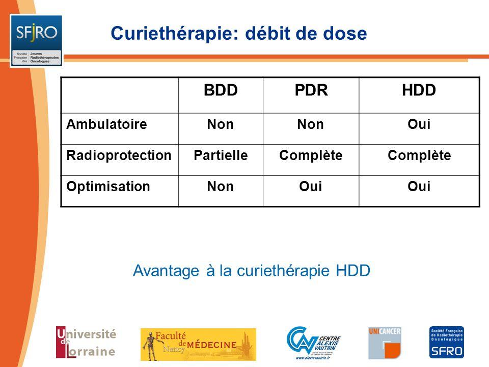 Curiethérapie: débit de dose