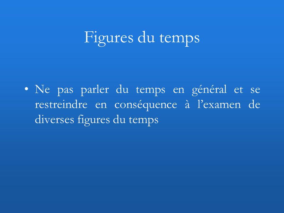 Figures du temps Ne pas parler du temps en général et se restreindre en conséquence à l'examen de diverses figures du temps.