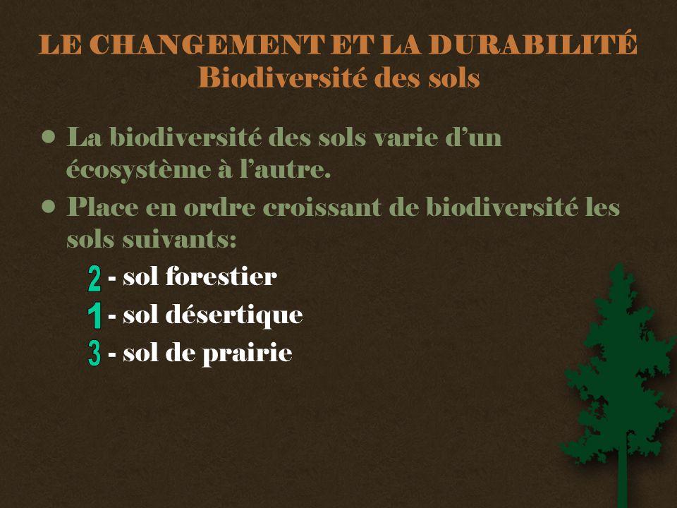 LE CHANGEMENT ET LA DURABILITÉ Biodiversité des sols