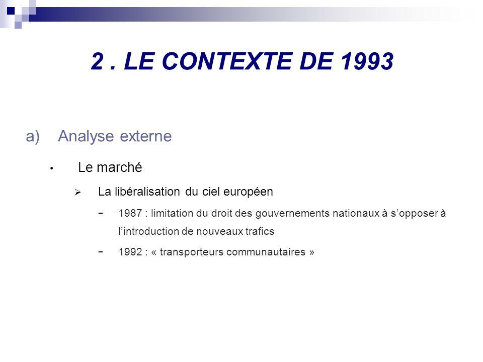 2 . LE CONTEXTE DE 1993 Analyse externe Le marché