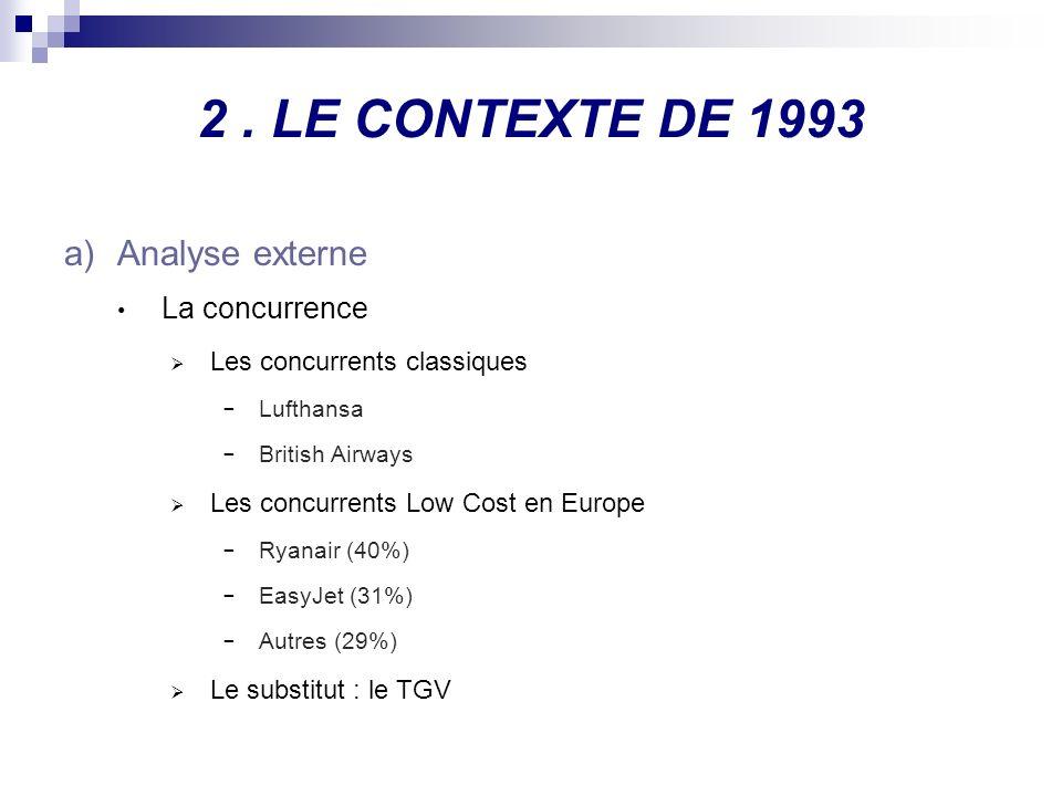 2 . LE CONTEXTE DE 1993 Analyse externe La concurrence
