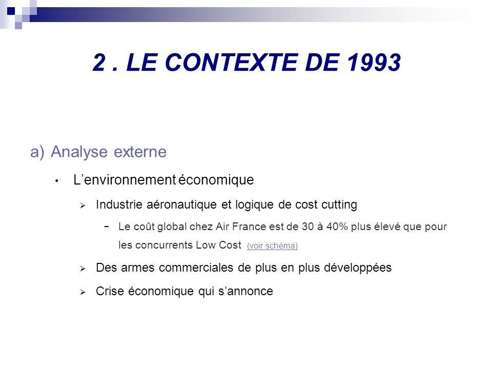 2 . LE CONTEXTE DE 1993 Analyse externe L'environnement économique