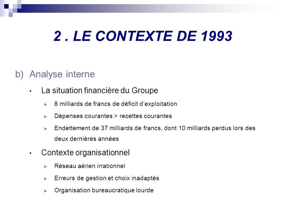 2 . LE CONTEXTE DE 1993 Analyse interne