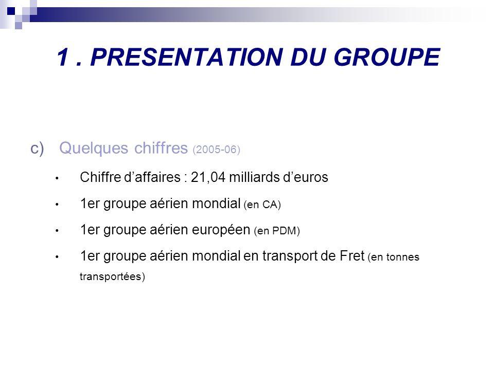 1 . PRESENTATION DU GROUPE