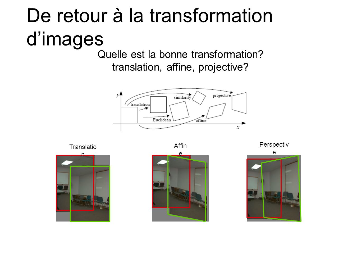 De retour à la transformation d'images