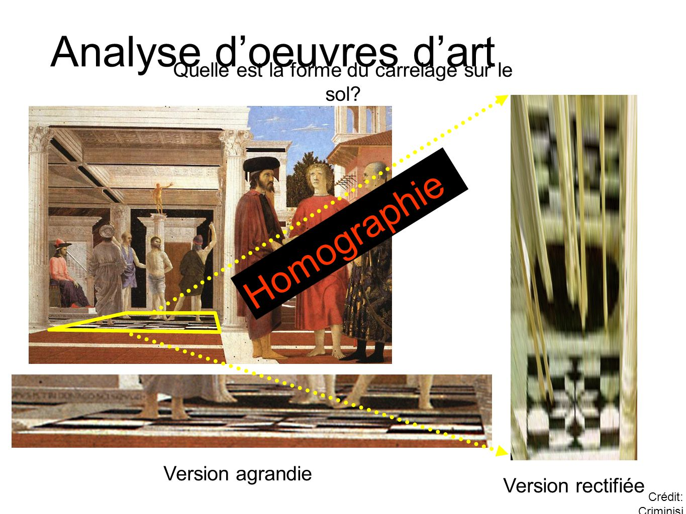 Analyse d'oeuvres d'art