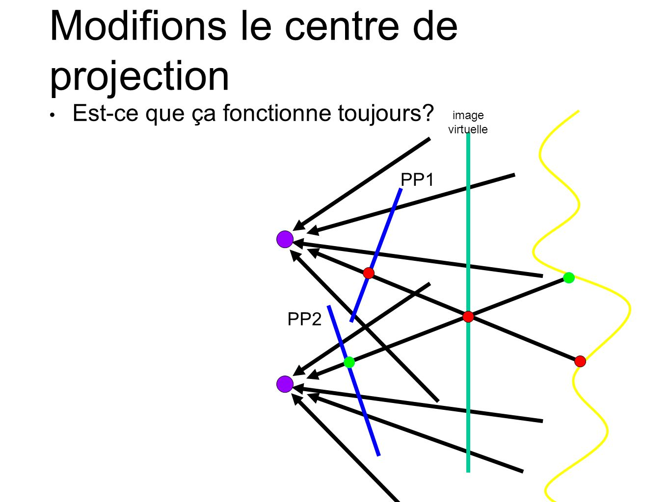 Modifions le centre de projection