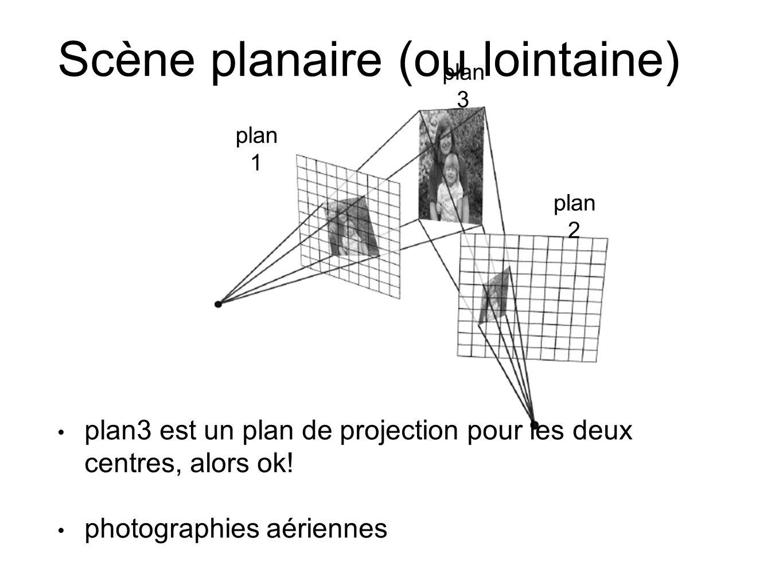 Scène planaire (ou lointaine)