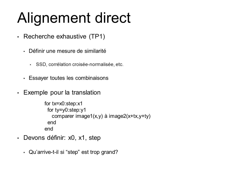 Alignement direct Recherche exhaustive (TP1)
