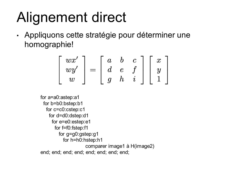 Alignement direct Appliquons cette stratégie pour déterminer une homographie! for a=a0:astep:a1. for b=b0:bstep:b1.