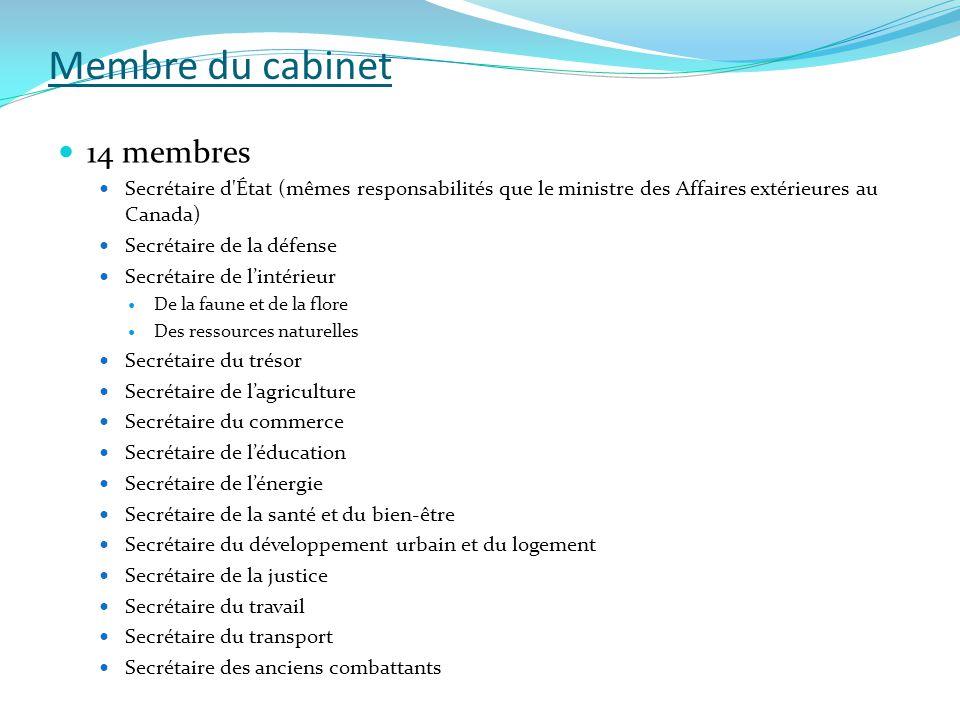 Membre du cabinet 14 membres