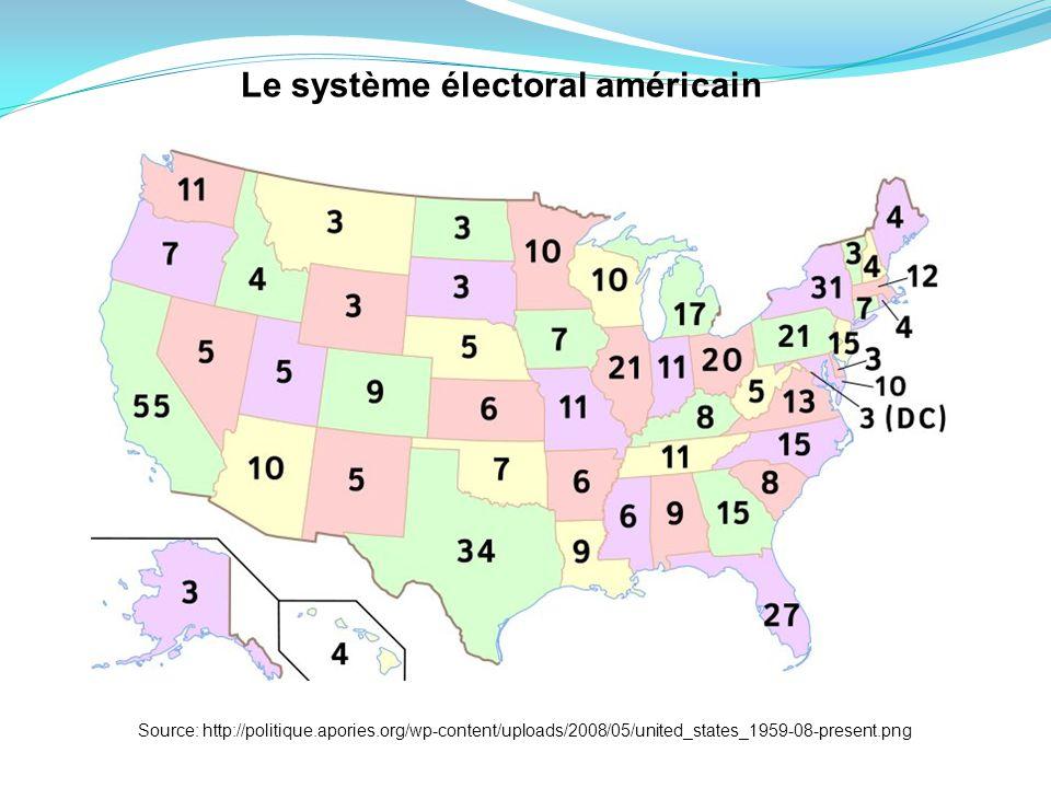 Le système électoral américain