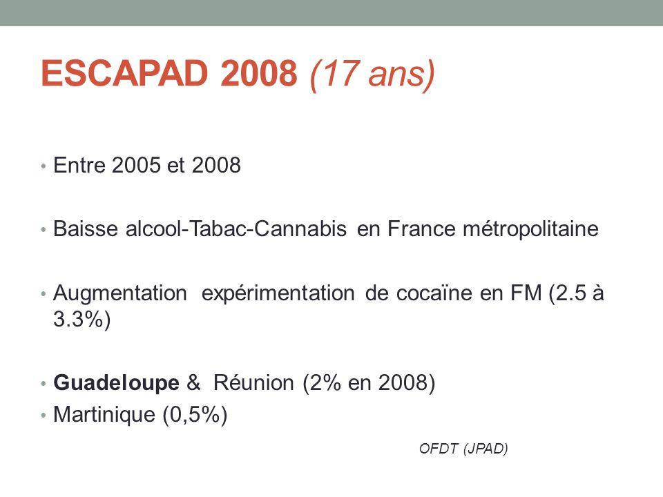 ESCAPAD 2008 (17 ans) Entre 2005 et 2008. Baisse alcool-Tabac-Cannabis en France métropolitaine.