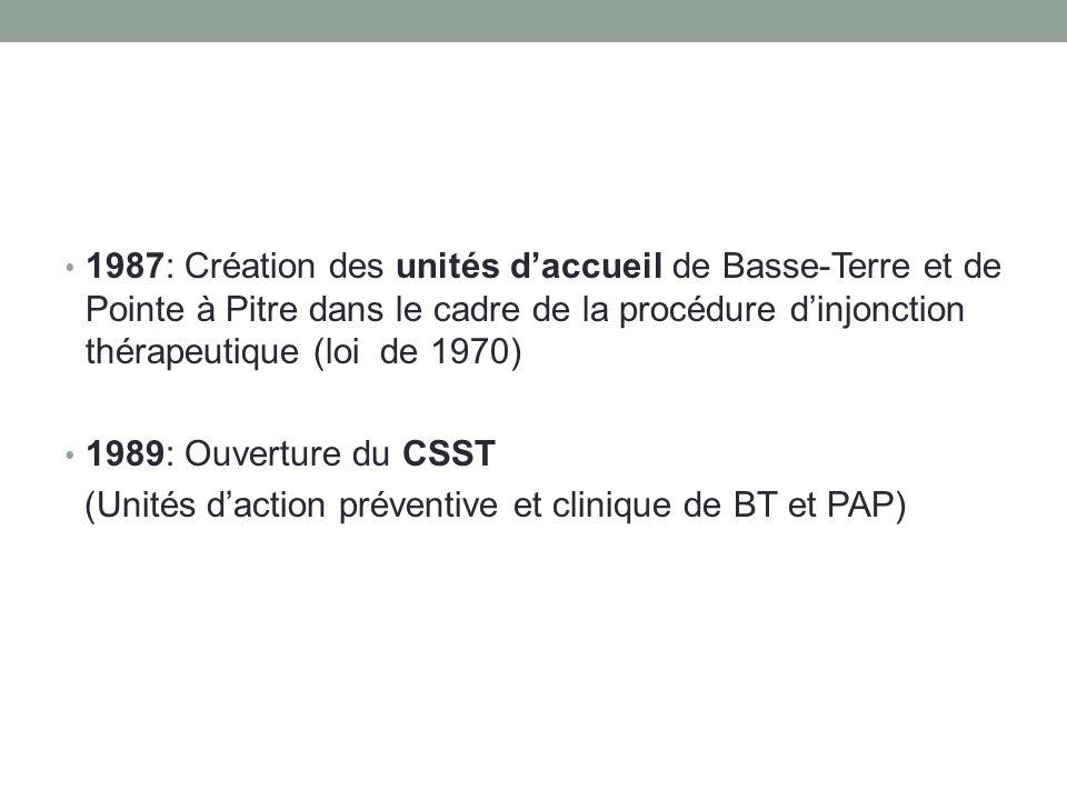 1987: Création des unités d'accueil de Basse-Terre et de Pointe à Pitre dans le cadre de la procédure d'injonction thérapeutique (loi de 1970)