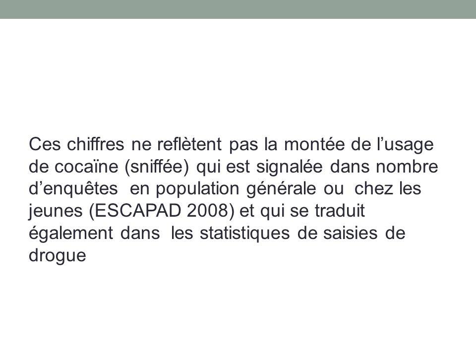 Ces chiffres ne reflètent pas la montée de l'usage de cocaïne (sniffée) qui est signalée dans nombre d'enquêtes en population générale ou chez les jeunes (ESCAPAD 2008) et qui se traduit également dans les statistiques de saisies de drogue