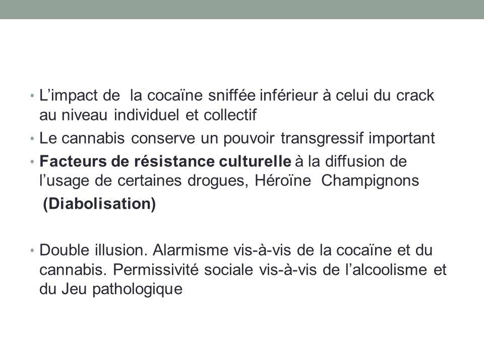 L'impact de la cocaïne sniffée inférieur à celui du crack au niveau individuel et collectif