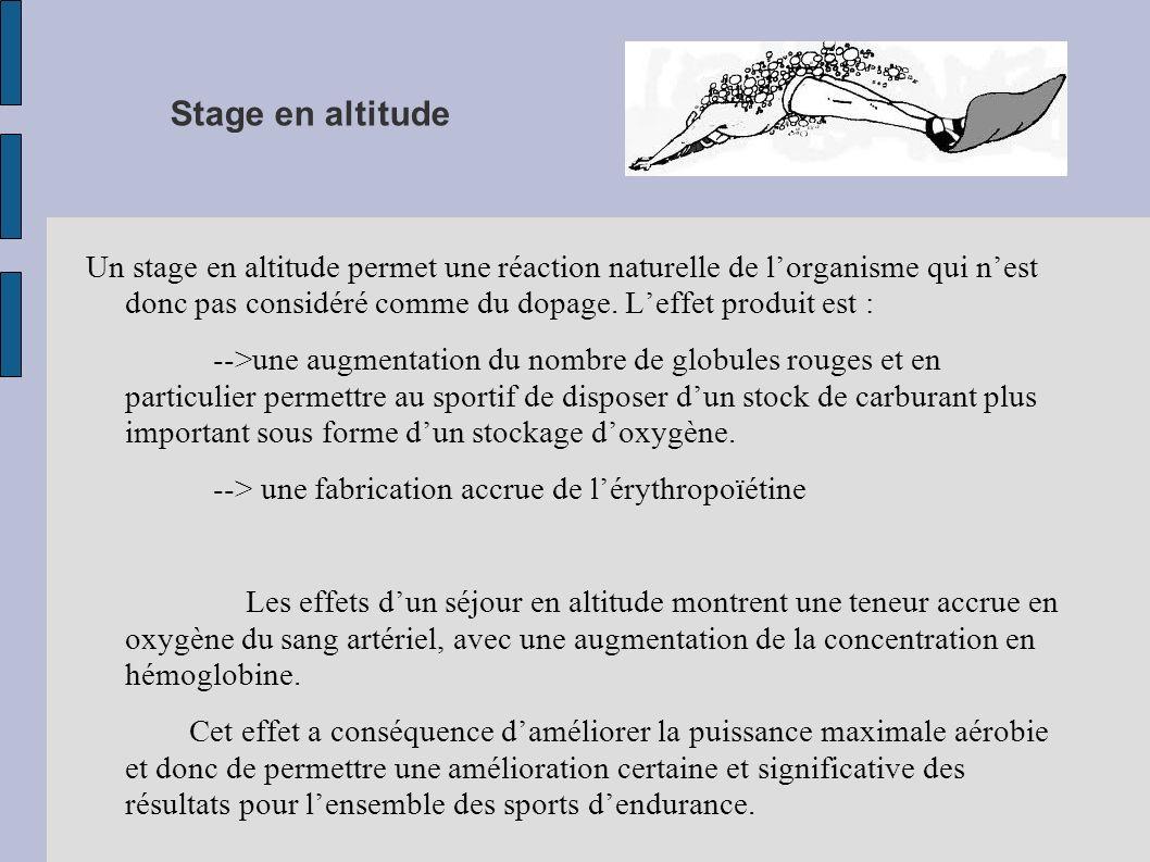 Stage en altitude