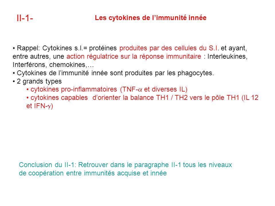 II-1- Les cytokines de l'immunité innée