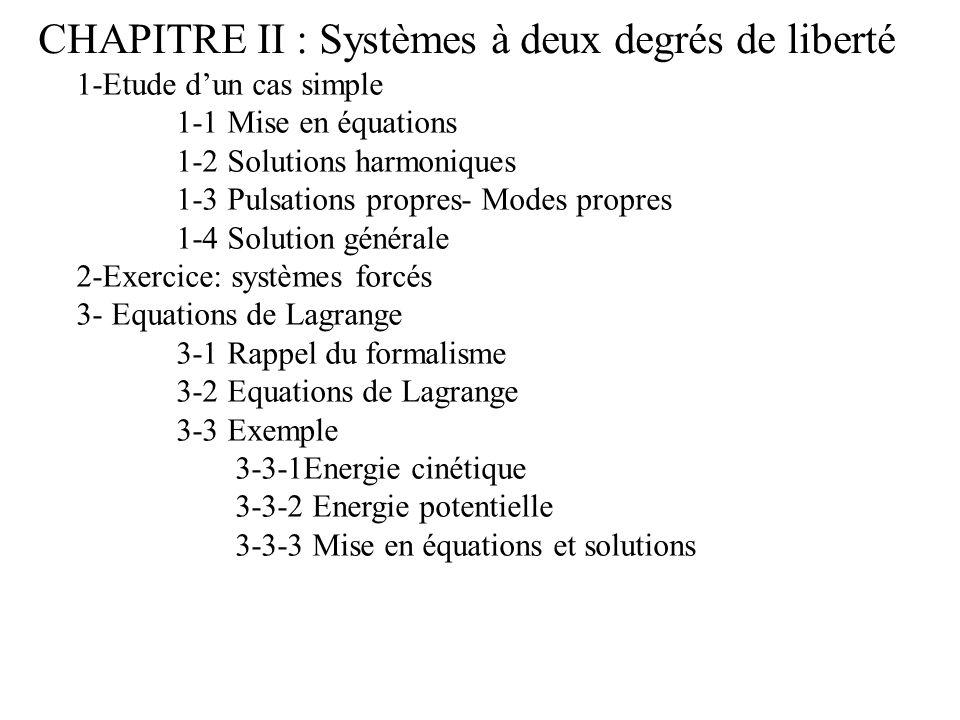 CHAPITRE II : Systèmes à deux degrés de liberté