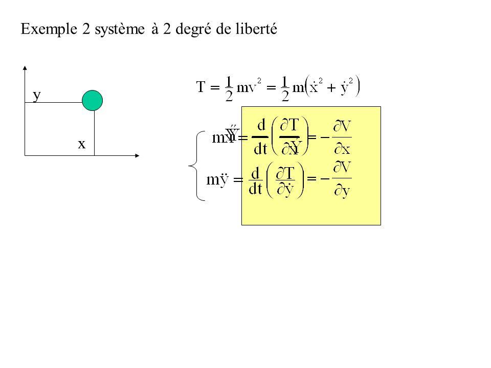 Exemple 2 système à 2 degré de liberté