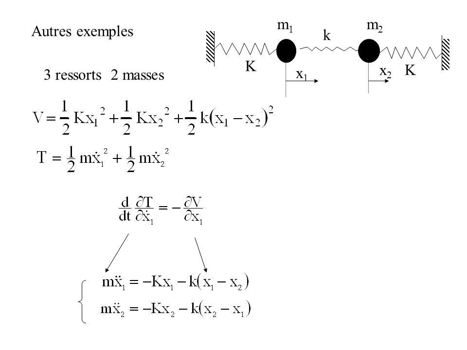 K k m1 m2 x1 x2 Autres exemples 3 ressorts 2 masses