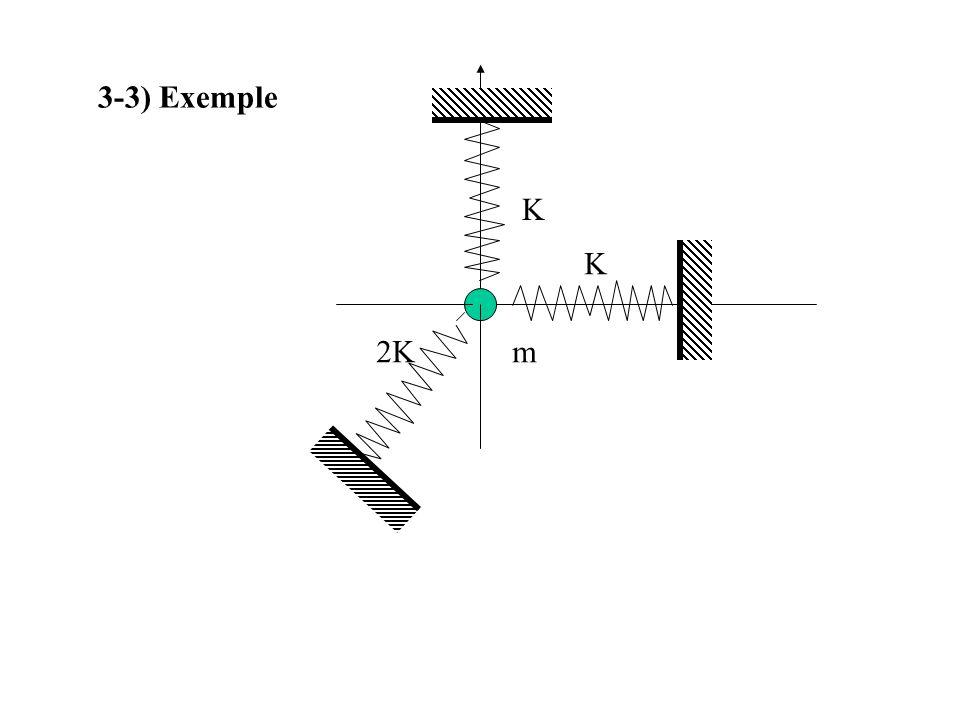 K 2K m 3-3) Exemple