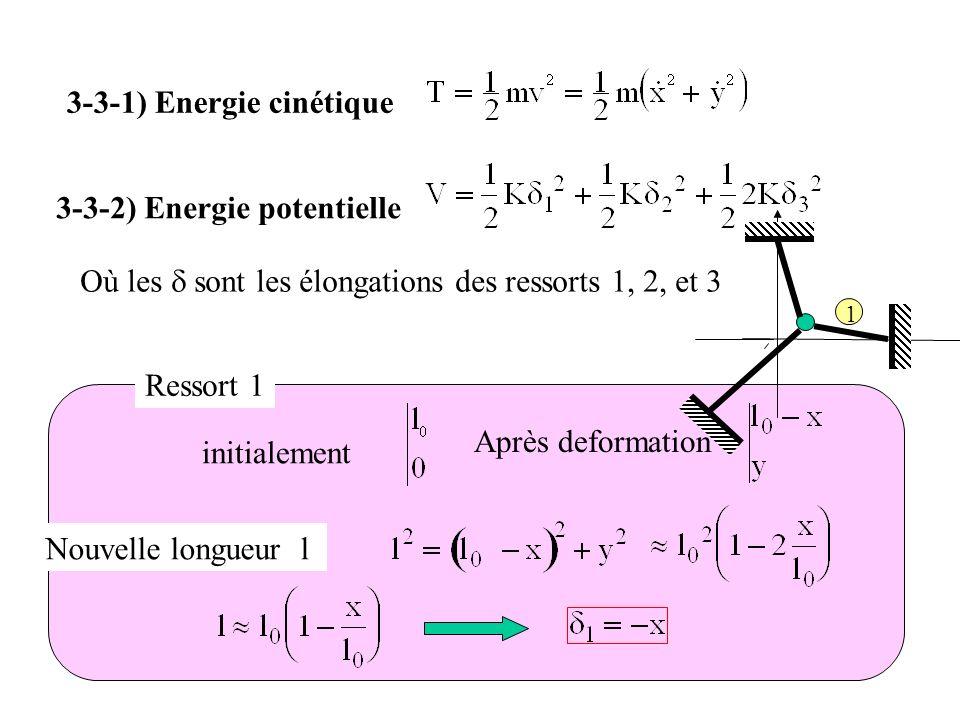 3-3-2) Energie potentielle