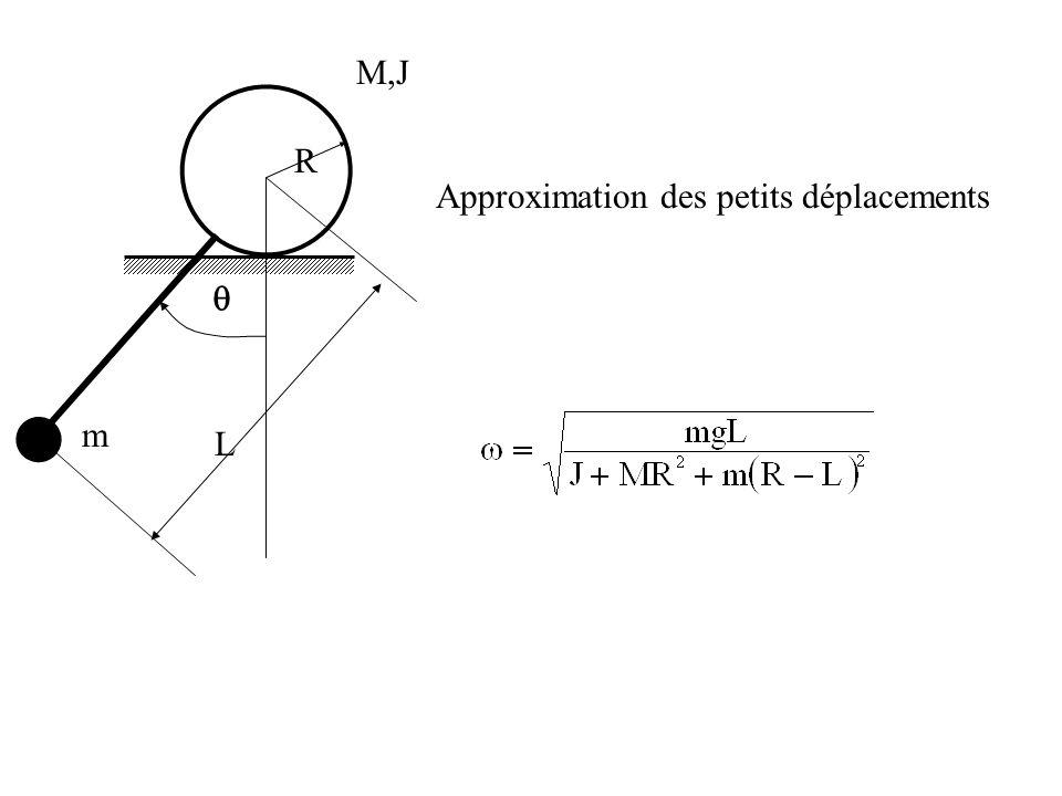 M,J R Approximation des petits déplacements q m L