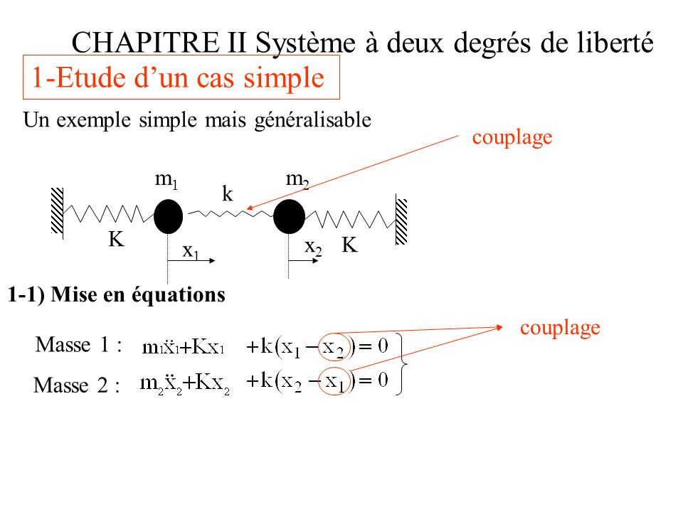 CHAPITRE II Système à deux degrés de liberté 1-Etude d'un cas simple