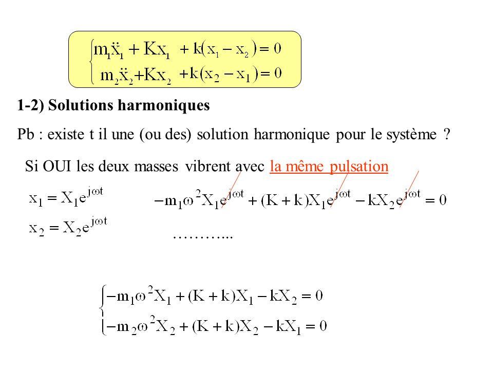 1-2) Solutions harmoniques