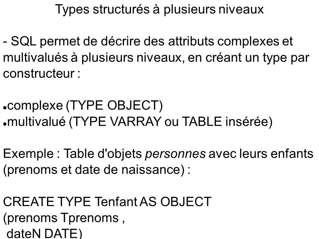 Types structurés à plusieurs niveaux