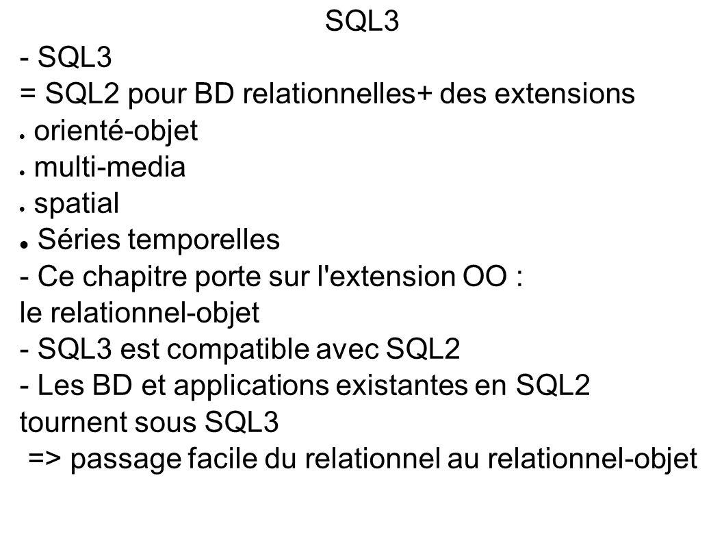 SQL3 - SQL3. = SQL2 pour BD relationnelles+ des extensions. orienté-objet. multi-media. spatial.