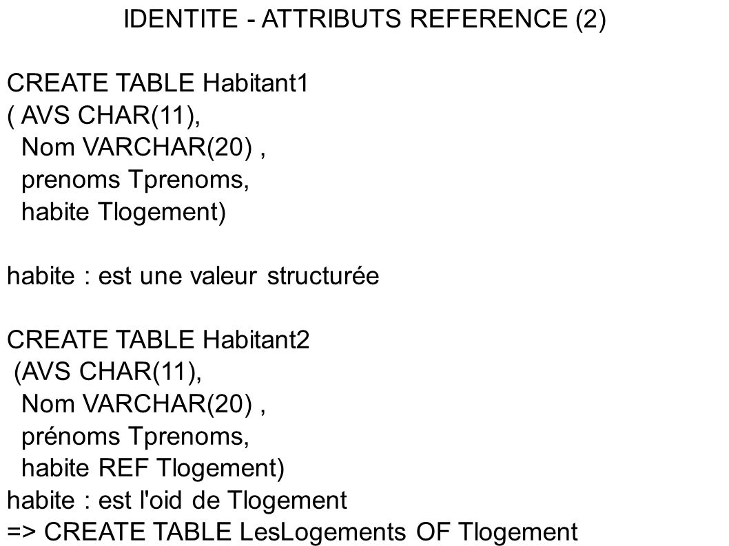 IDENTITE - ATTRIBUTS REFERENCE (2)
