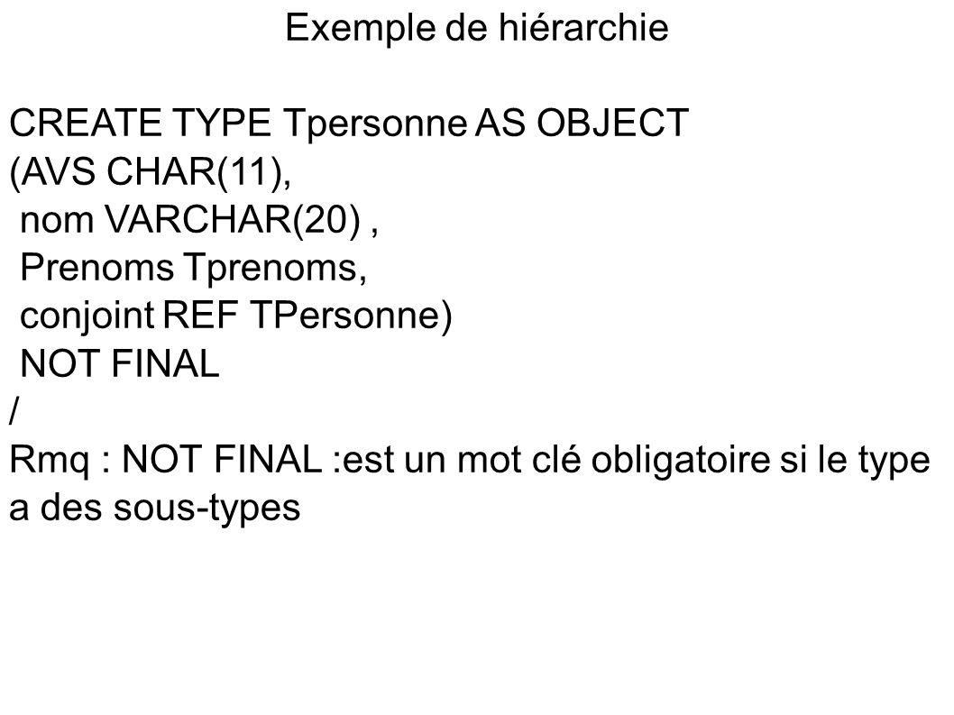 Exemple de hiérarchie CREATE TYPE Tpersonne AS OBJECT. (AVS CHAR(11), nom VARCHAR(20) , Prenoms Tprenoms,