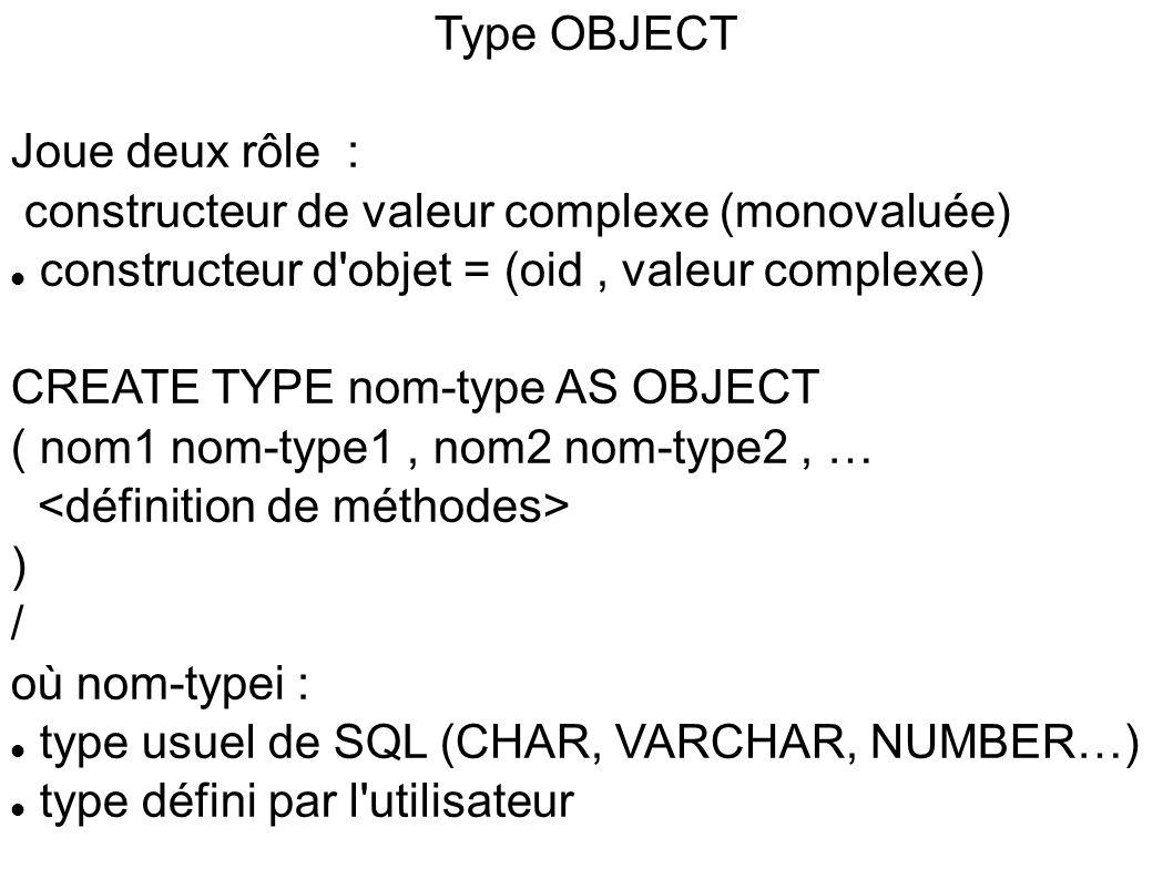 Type OBJECT Joue deux rôle : constructeur de valeur complexe (monovaluée) constructeur d objet = (oid , valeur complexe)