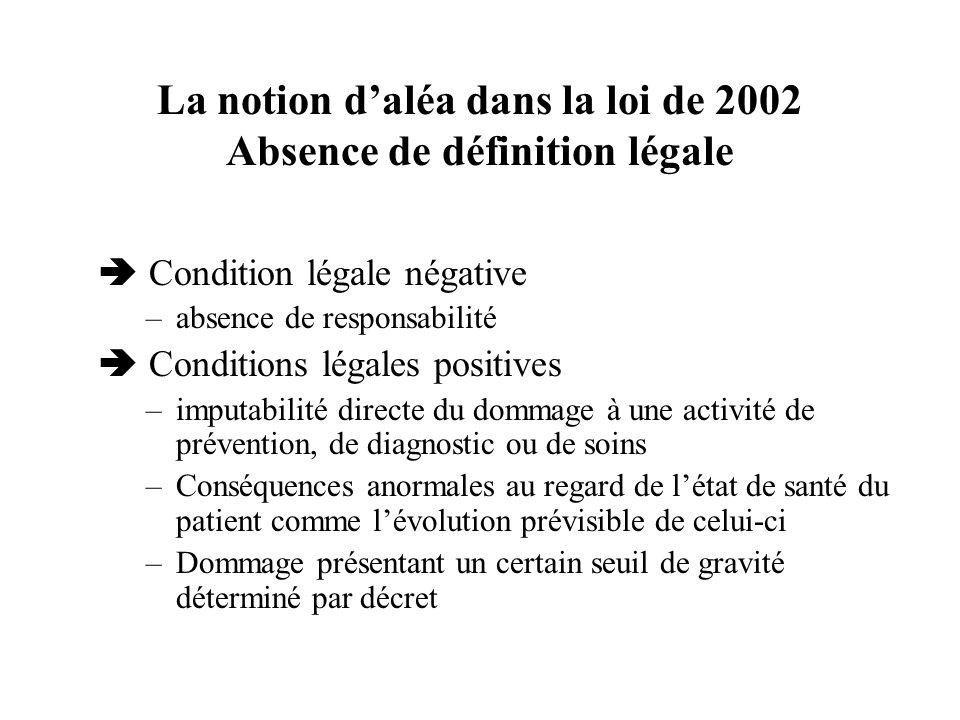 La notion d'aléa dans la loi de 2002 Absence de définition légale