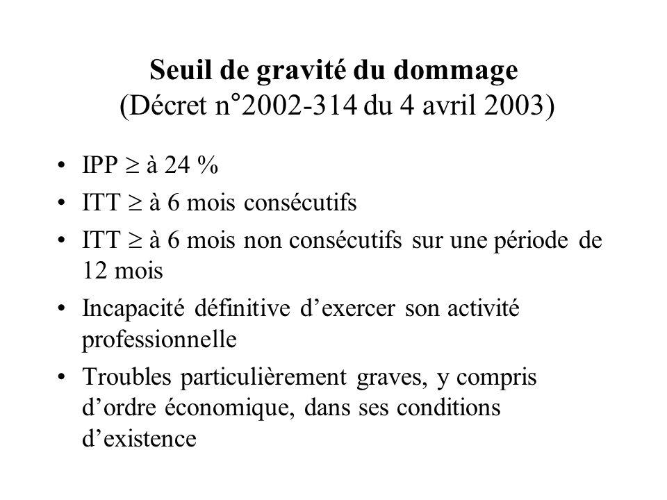 Seuil de gravité du dommage (Décret n°2002-314 du 4 avril 2003)