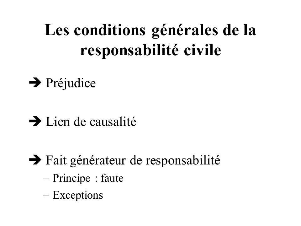 Les conditions générales de la responsabilité civile