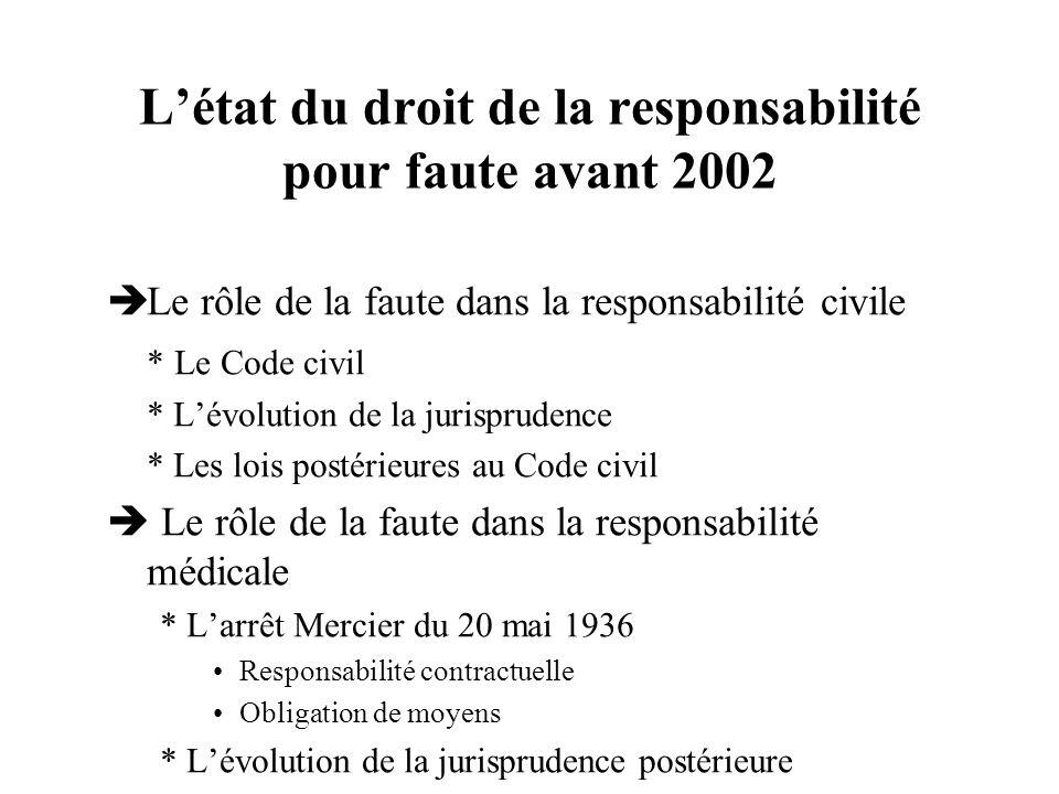 L'état du droit de la responsabilité pour faute avant 2002
