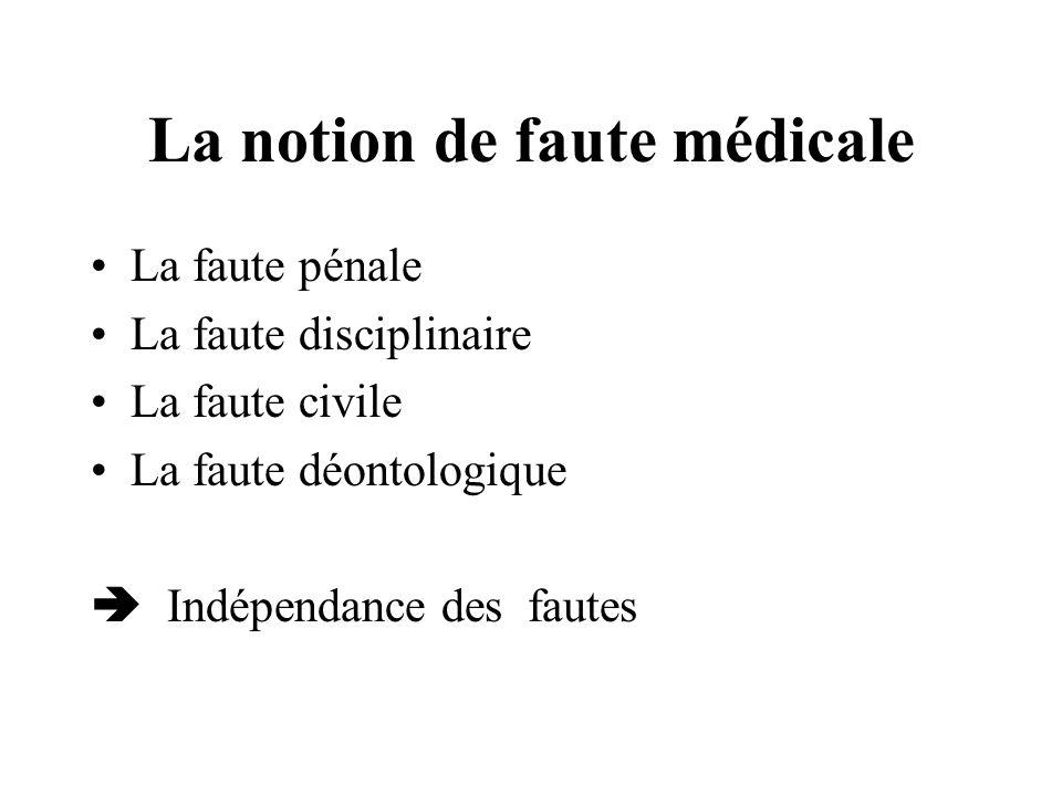La notion de faute médicale